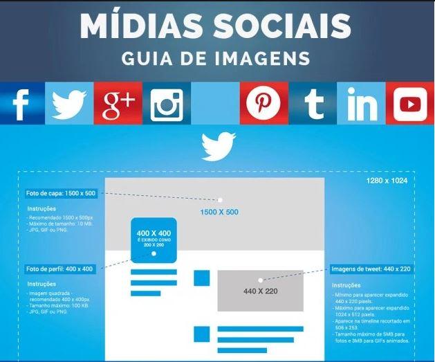 Twitter - GUIA DE TAMANHOS DE IMAGENS PARA MÍDIAS SOCIAIS